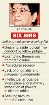 Judicial secret out in open